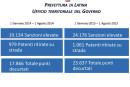 Riunione Tecnica su misure di prevenzione e controllo del territorio per il periodo estivo e su specifiche azioni per il Ferragosto
