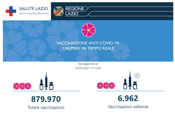 Vaccini Covid-19 all'Ospedale di Fondi, in arrivo una struttura esterna